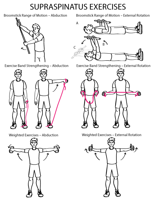 Active assisted shoulder rom exercises pdf